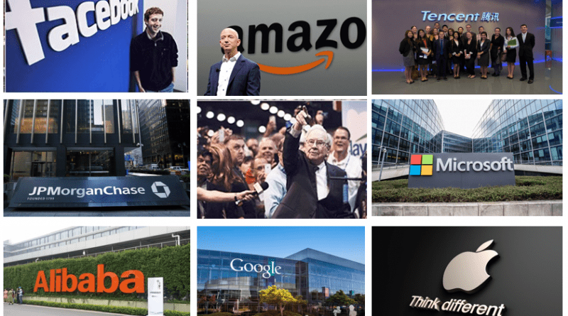 10 Most Valuable Companies in 2020