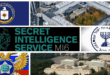 Top 10 Intelligence Agencies